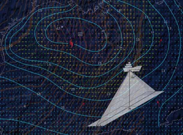 oceanography surveys